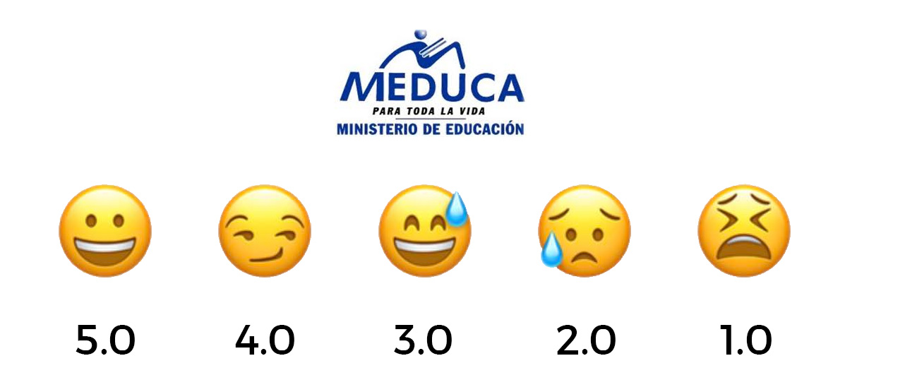 Tabla de calificación del MEDUCA